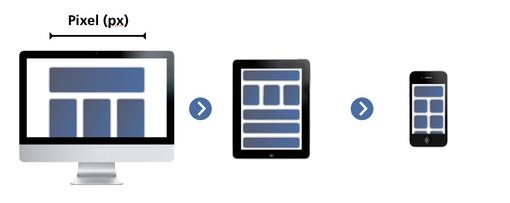 responsive desktop tablet mobile