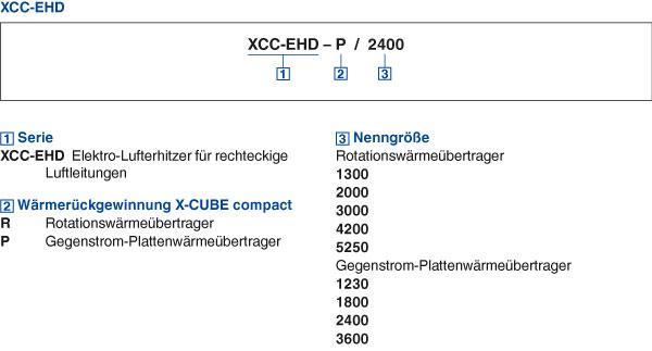 XCC-EHD
