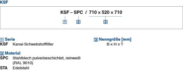 large_tab3_Serie KSF