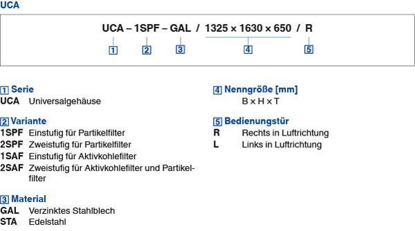 large_tab4_Serie UCA