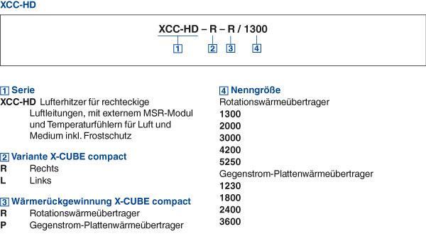 XCC-HD